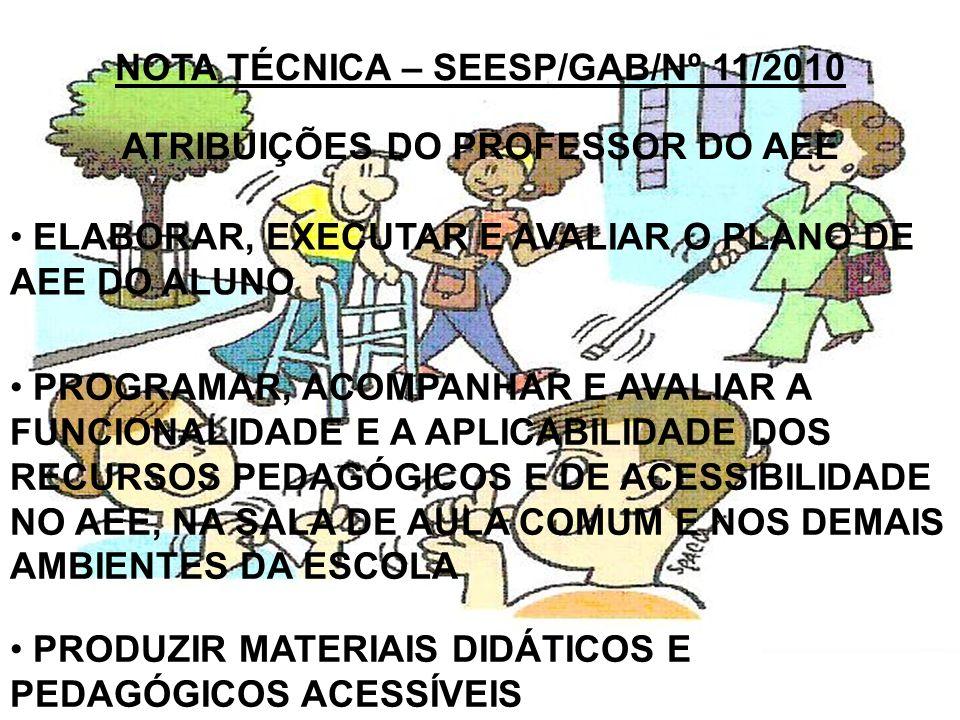 NOTA TÉCNICA – SEESP/GAB/Nº 11/2010 ATRIBUIÇÕES DO PROFESSOR DO AEE ELABORAR, EXECUTAR E AVALIAR O PLANO DE AEE DO ALUNO PROGRAMAR, ACOMPANHAR E AVALI