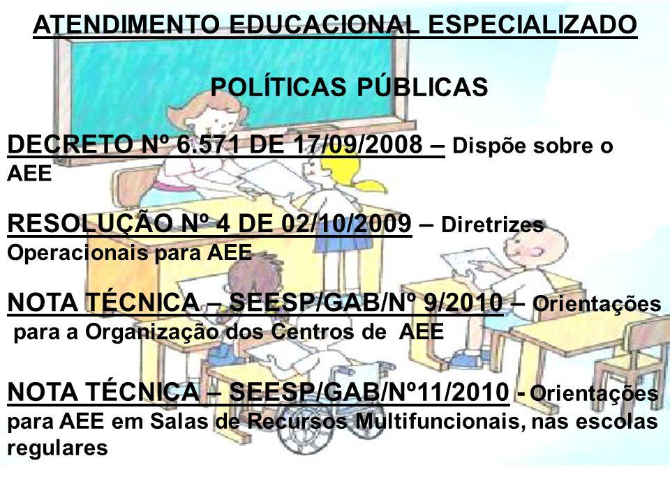 ATENDIMENTO EDUCACIONAL ESPECIALIZADO POLÍTICAS PÚBLICAS DECRETO Nº 6.571 DE 17/09/2008 – Dispõe sobre o AEE RESOLUÇÃO Nº 4 DE 02/10/2009 – Diretrizes