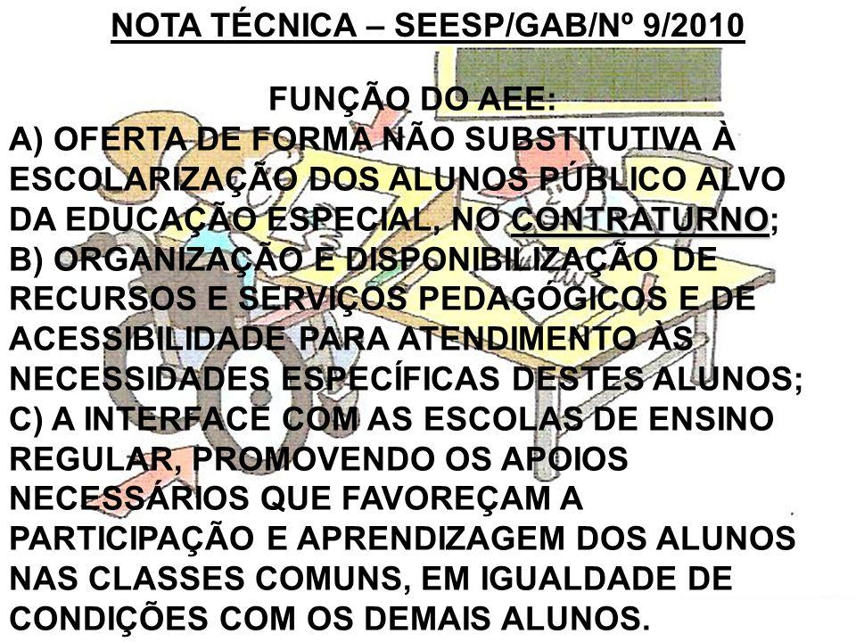 NOTA TÉCNICA – SEESP/GAB/Nº 11/2010 ATRIBUIÇÕES DO PROFESSOR DO AEE ELABORAR, EXECUTAR E AVALIAR O PLANO DE AEE DO ALUNO PROGRAMAR, ACOMPANHAR E AVALIAR A FUNCIONALIDADE E A APLICABILIDADE DOS RECURSOS PEDAGÓGICOS E DE ACESSIBILIDADE NO AEE, NA SALA DE AULA COMUM E NOS DEMAIS AMBIENTES DA ESCOLA PRODUZIR MATERIAIS DIDÁTICOS E PEDAGÓGICOS ACESSÍVEIS