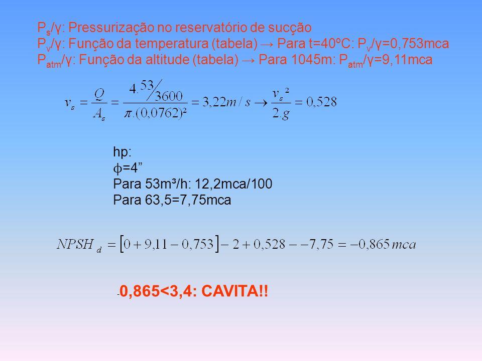 P s /γ: Pressurização no reservatório de sucção P v /γ: Função da temperatura (tabela) Para t=40ºC: P v /γ=0,753mca P atm /γ: Função da altitude (tabe