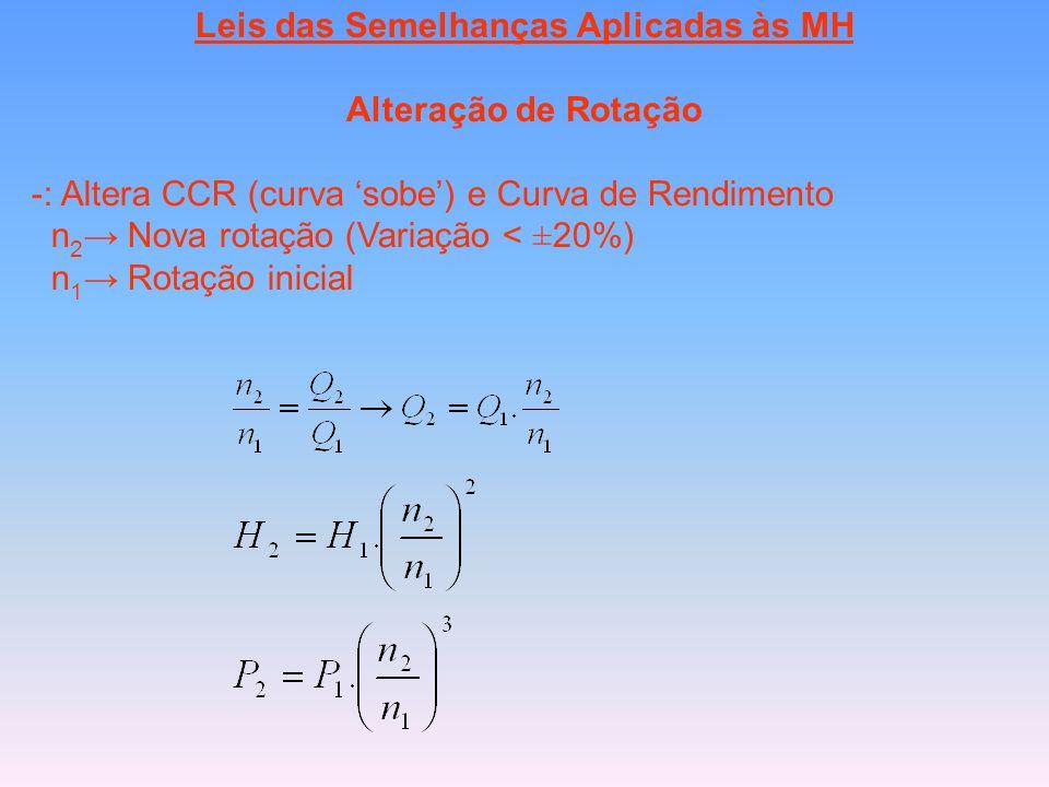 Leis das Semelhanças Aplicadas às MH Alteração de Rotação -: Altera CCR (curva sobe) e Curva de Rendimento n 2 Nova rotação (Variação < ±20%) n 1 Rota