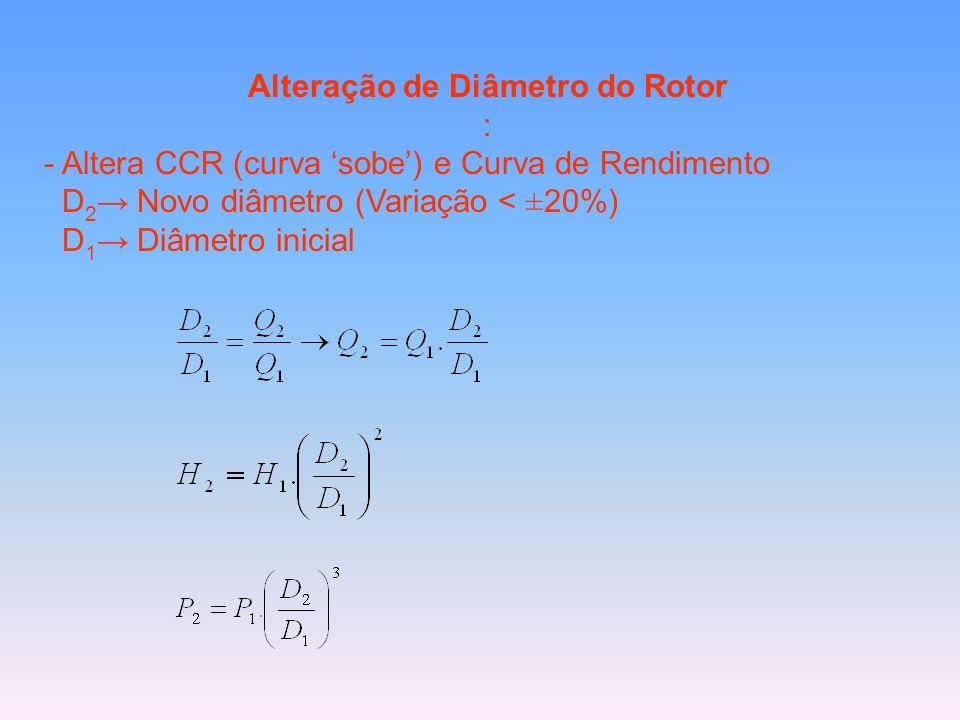 Alteração de Diâmetro do Rotor : - Altera CCR (curva sobe) e Curva de Rendimento D 2 Novo diâmetro (Variação < ±20%) D 1 Diâmetro inicial