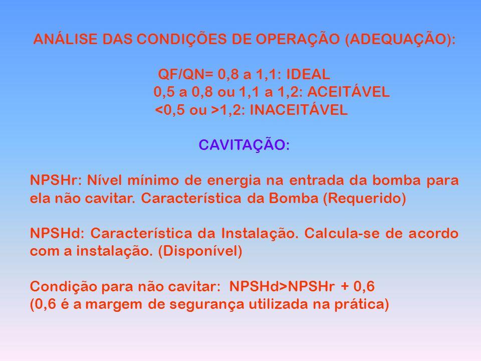 ANÁLISE DAS CONDIÇÕES DE OPERAÇÃO (ADEQUAÇÃO): QF/QN= 0,8 a 1,1: IDEAL 0,5 a 0,8 ou 1,1 a 1,2: ACEITÁVEL 1,2: INACEITÁVEL CAVITAÇÃO: NPSHr: Nível míni
