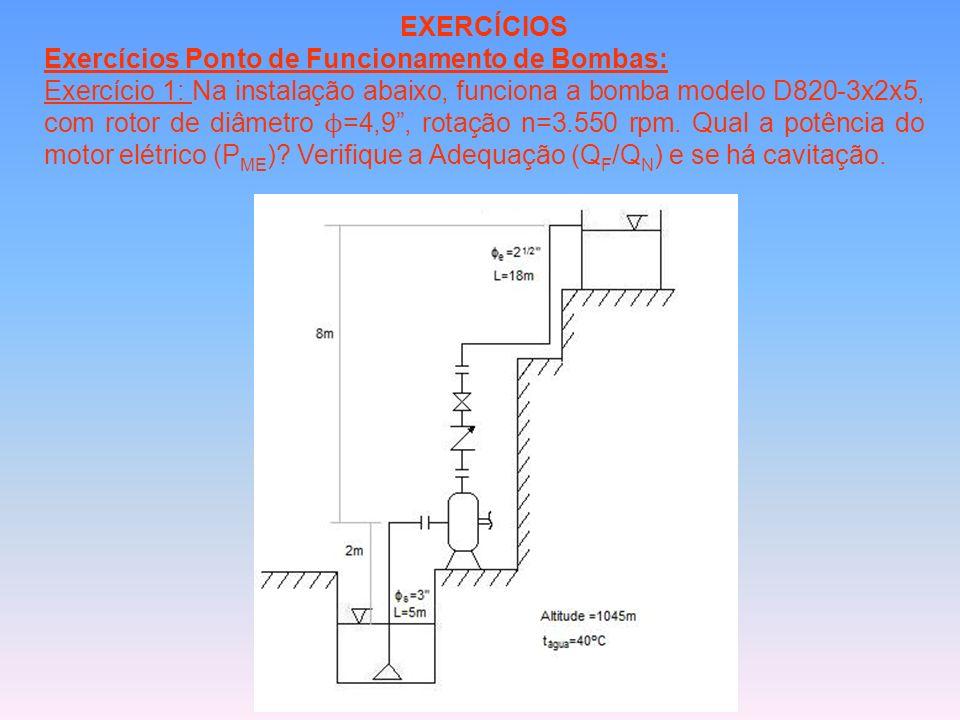 EXERCÍCIOS Exercícios Ponto de Funcionamento de Bombas: Exercício 1: Na instalação abaixo, funciona a bomba modelo D820-3x2x5, com rotor de diâmetro ϕ