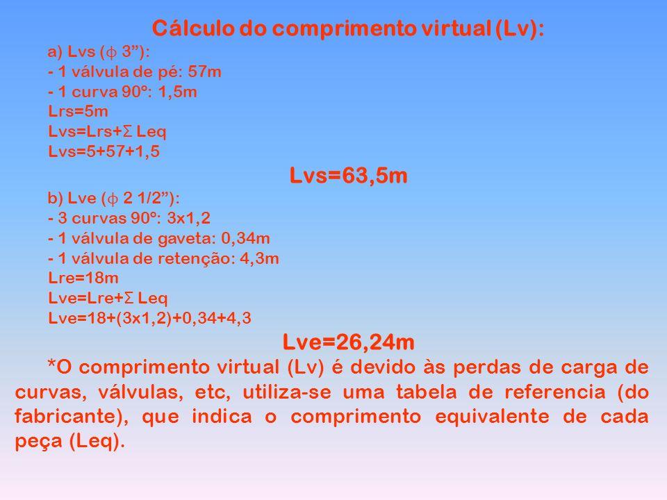 Cálculo do comprimento virtual (Lv): a) Lvs ( ϕ 3): - 1 válvula de pé: 57m - 1 curva 90º: 1,5m Lrs=5m Lvs=Lrs+ Σ Leq Lvs=5+57+1,5 Lvs=63,5m b) Lve ( ϕ