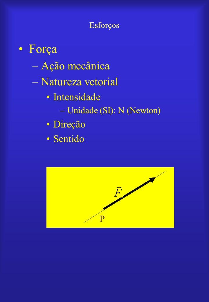 Esforços Força –Ação mecânica –Natureza vetorial Intensidade –Unidade (SI): N (Newton) Direção Sentido P