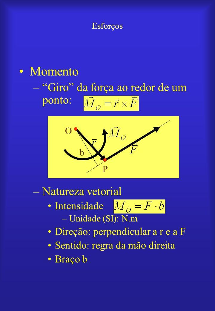 Momento –Giro da força ao redor de um ponto: –Natureza vetorial Intensidade –Unidade (SI): N.m Direção: perpendicular a r e a F Sentido: regra da mão
