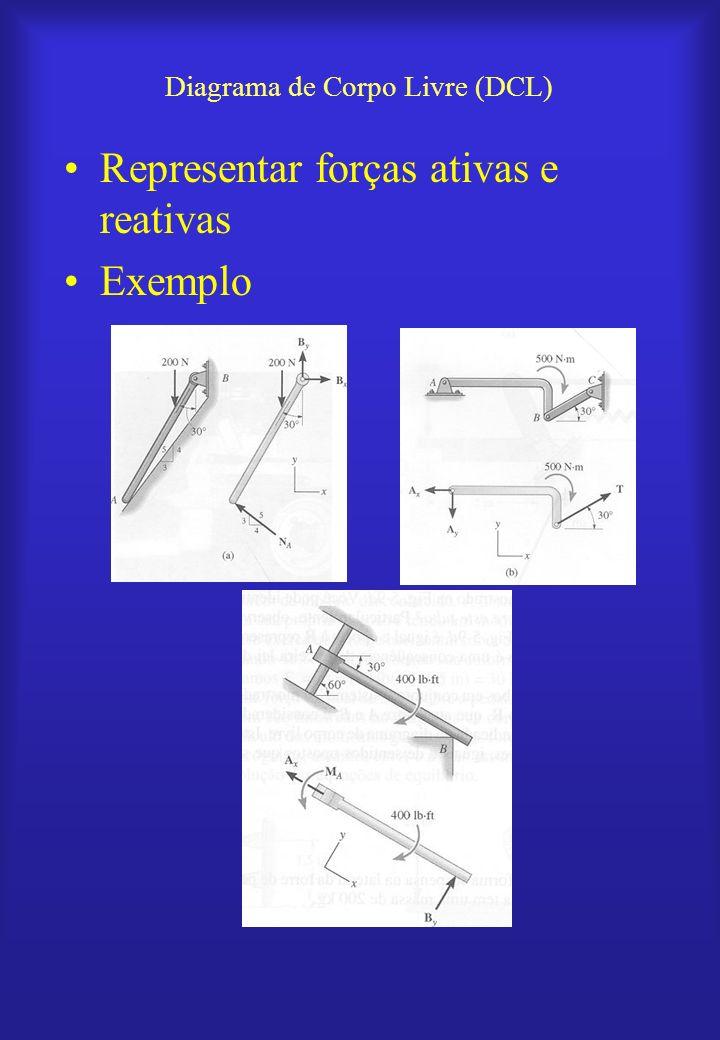 Diagrama de Corpo Livre (DCL) Representar forças ativas e reativas Exemplo