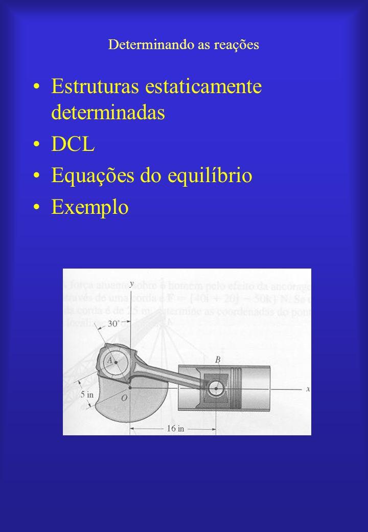 Esforços internos F s p M 21 p M0M0 N Q M Q M N T T x y z s s R1R1 F R2R2