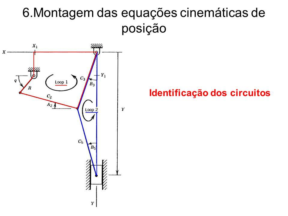 6.Montagem das equações cinemáticas de posição Identificação dos circuitos