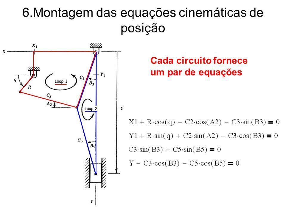6.Montagem das equações cinemáticas de posição Cada circuito fornece um par de equações