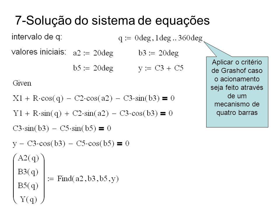 7-Solução do sistema de equações Aplicar o critério de Grashof caso o acionamento seja feito através de um mecanismo de quatro barras