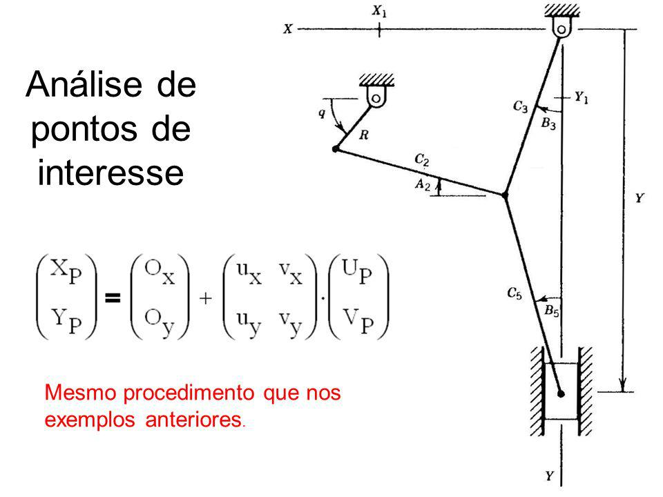 Análise de pontos de interesse Mesmo procedimento que nos exemplos anteriores.