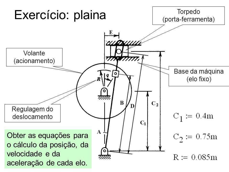 Volante (acionamento) Base da máquina (elo fixo) Torpedo (porta-ferramenta) Regulagem do deslocamento Obter as equações para o cálculo da posição, da