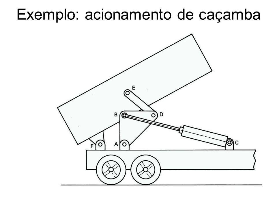 Exemplo: acionamento de caçamba