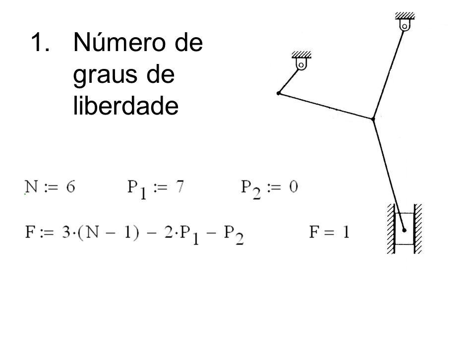 1.Número de graus de liberdade