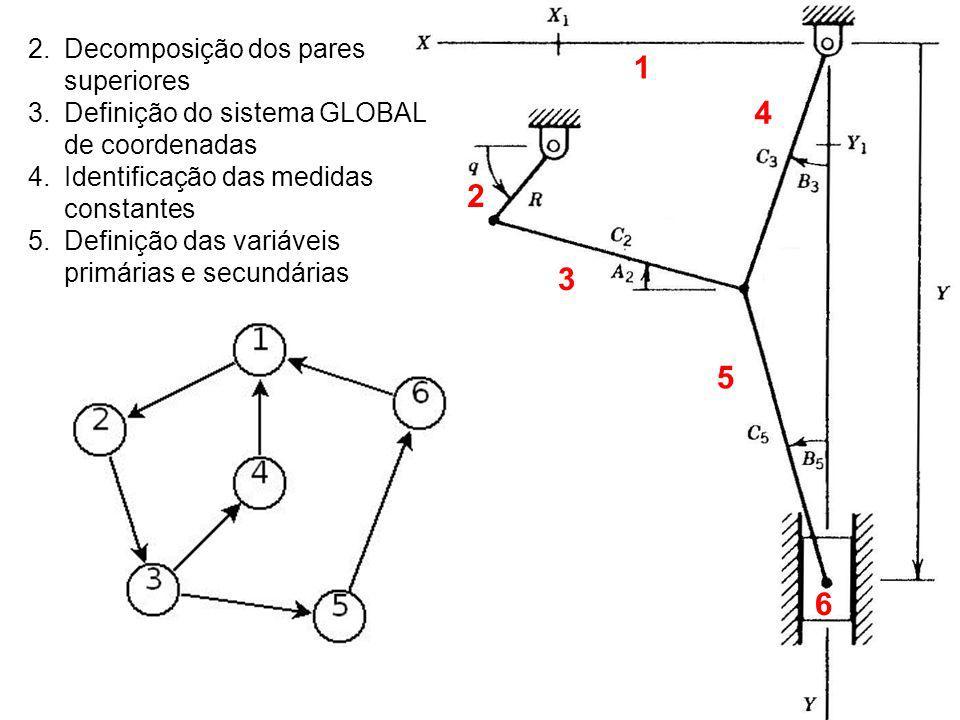 2.Decomposição dos pares superiores 3.Definição do sistema GLOBAL de coordenadas 4.Identificação das medidas constantes 5.Definição das variáveis prim