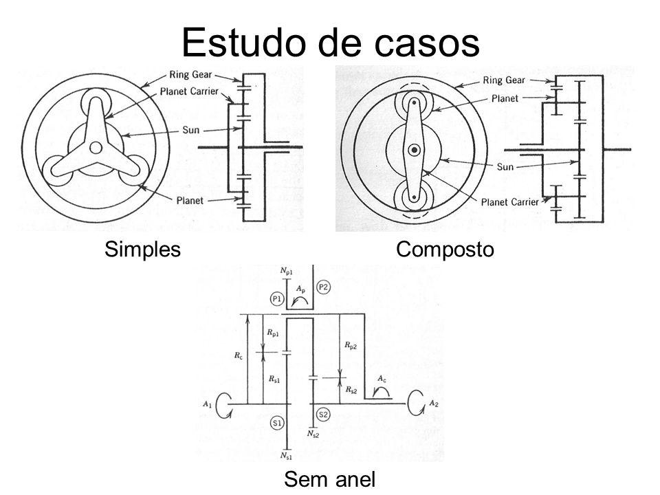 Estudo de casos SimplesComposto Sem anel