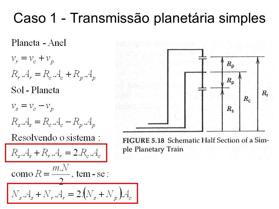 Caso 1 - Transmissão planetária simples