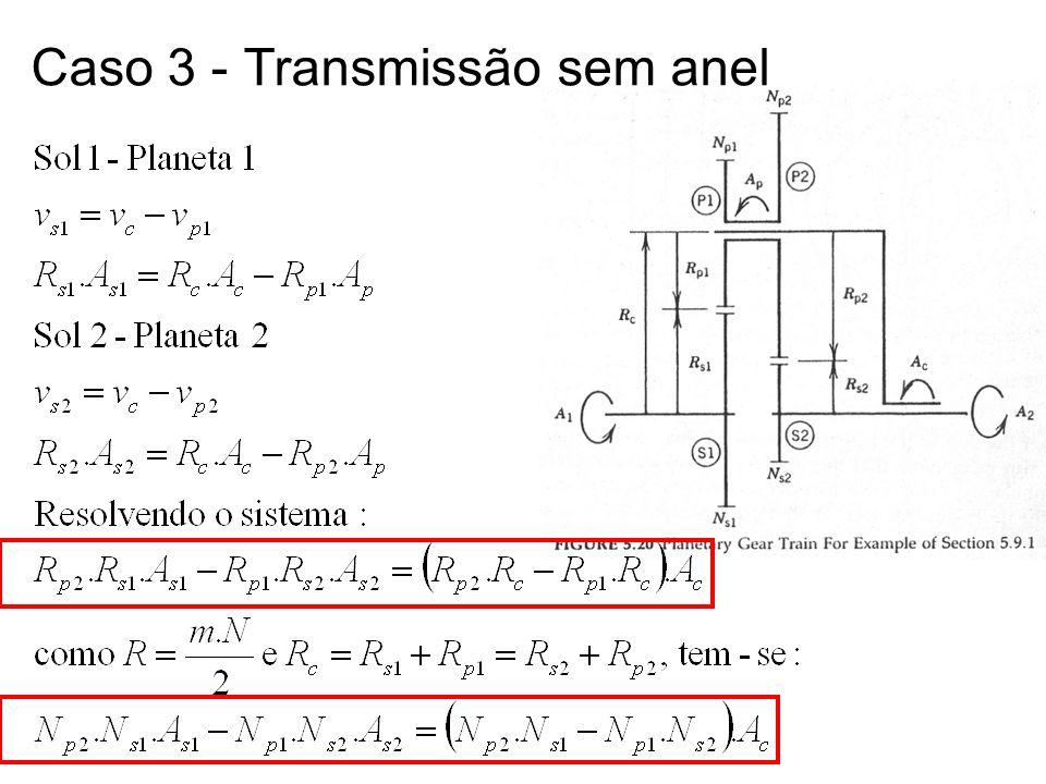Caso 3 - Transmissão sem anel