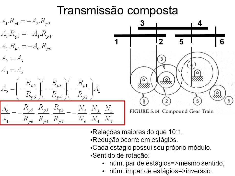 Transmissão composta reversa Alinhamento dos eixos de entrada e de saída.