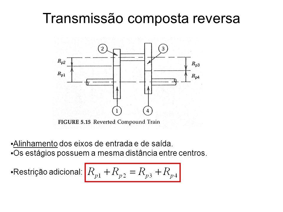 Transmissão composta reversa Alinhamento dos eixos de entrada e de saída. Os estágios possuem a mesma distância entre centros. Restrição adicional: