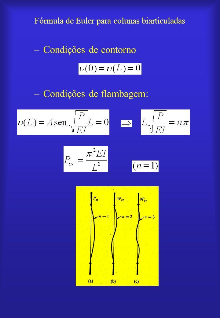 Fórmulas de Euler para colunas com diferentes condições de contorno –Por exemplo: –E.D.