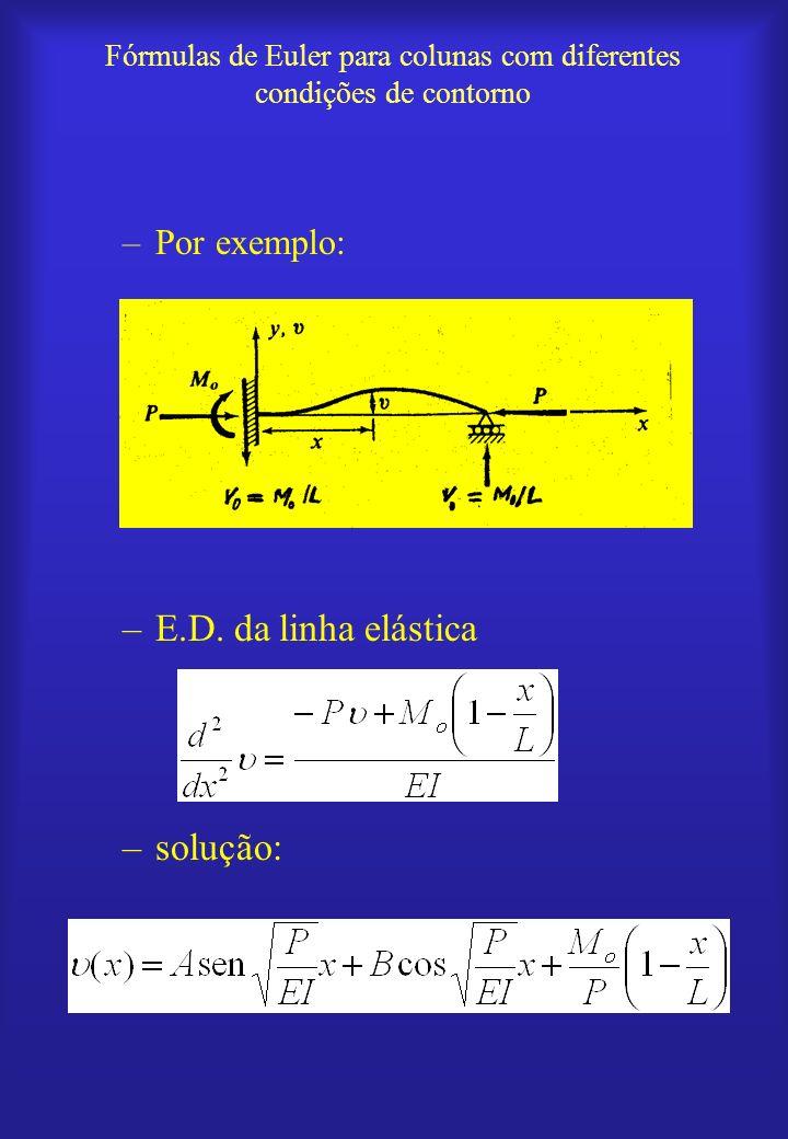 Fórmulas de Euler para colunas com diferentes condições de contorno –Condições de contorno: –Condição de flambagem (1ª crítica): –Coluna engastada –Coluna biengastada