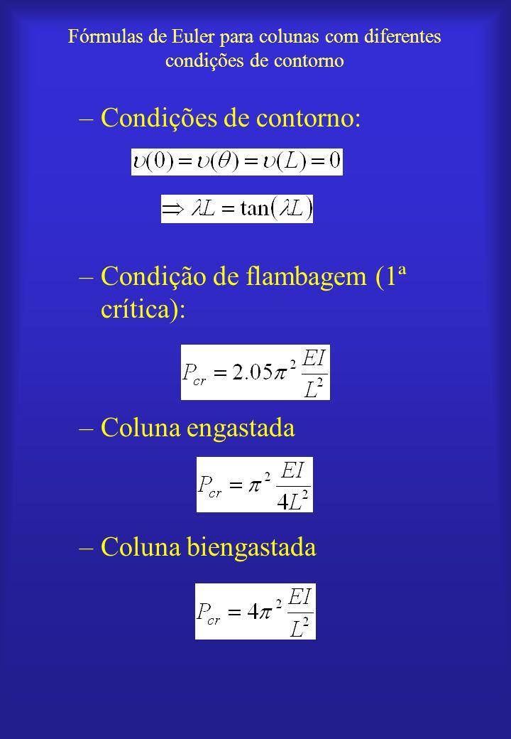 Fórmulas de Euler para colunas com diferentes condições de contorno Genericamente para os 4 casos: Le = Comprimento efetivo