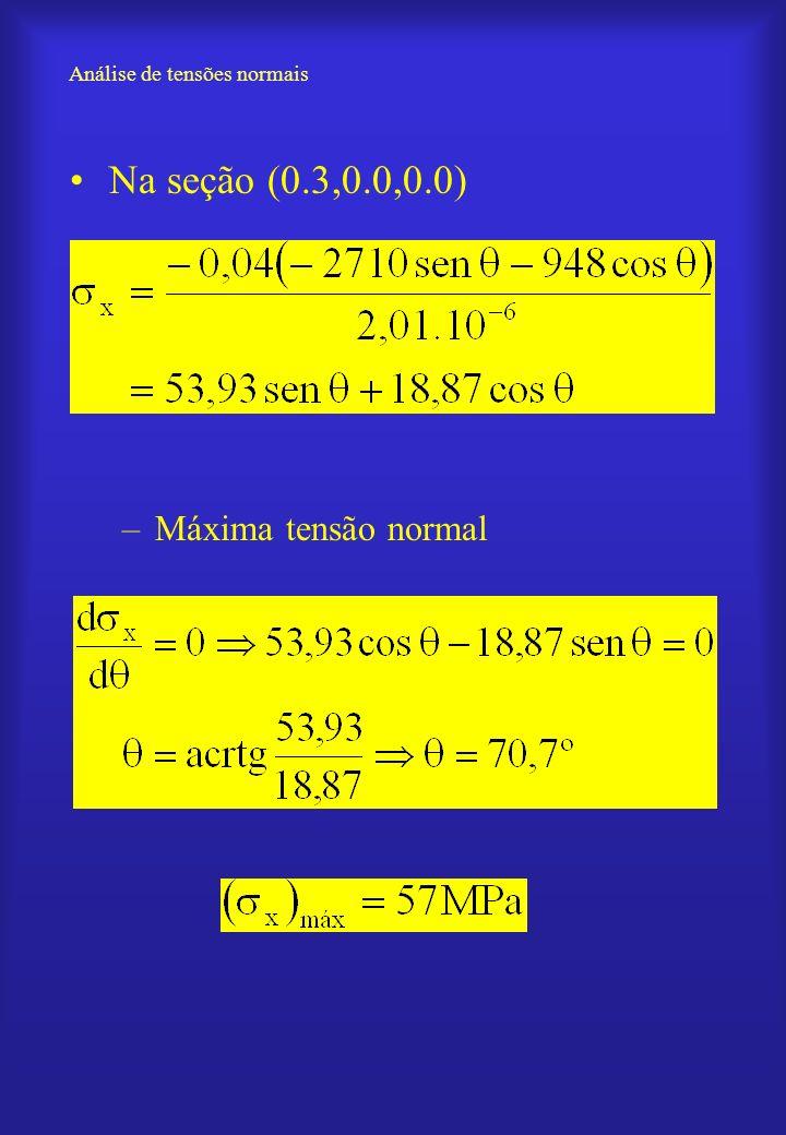 Análise de tensões normais Na seção (0.3,0.0,0.0) –Máxima tensão normal