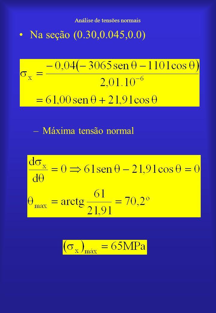 Análise de tensões normais Na seção (0.30,0.045,0.0) –Máxima tensão normal