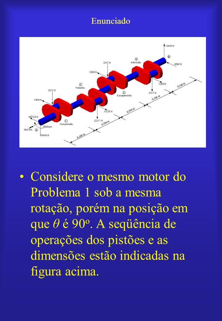 Considere o mesmo motor do Problema 1 sob a mesma rotação, porém na posição em que θ é 90 o. A seqüência de operações dos pistões e as dimensões estão