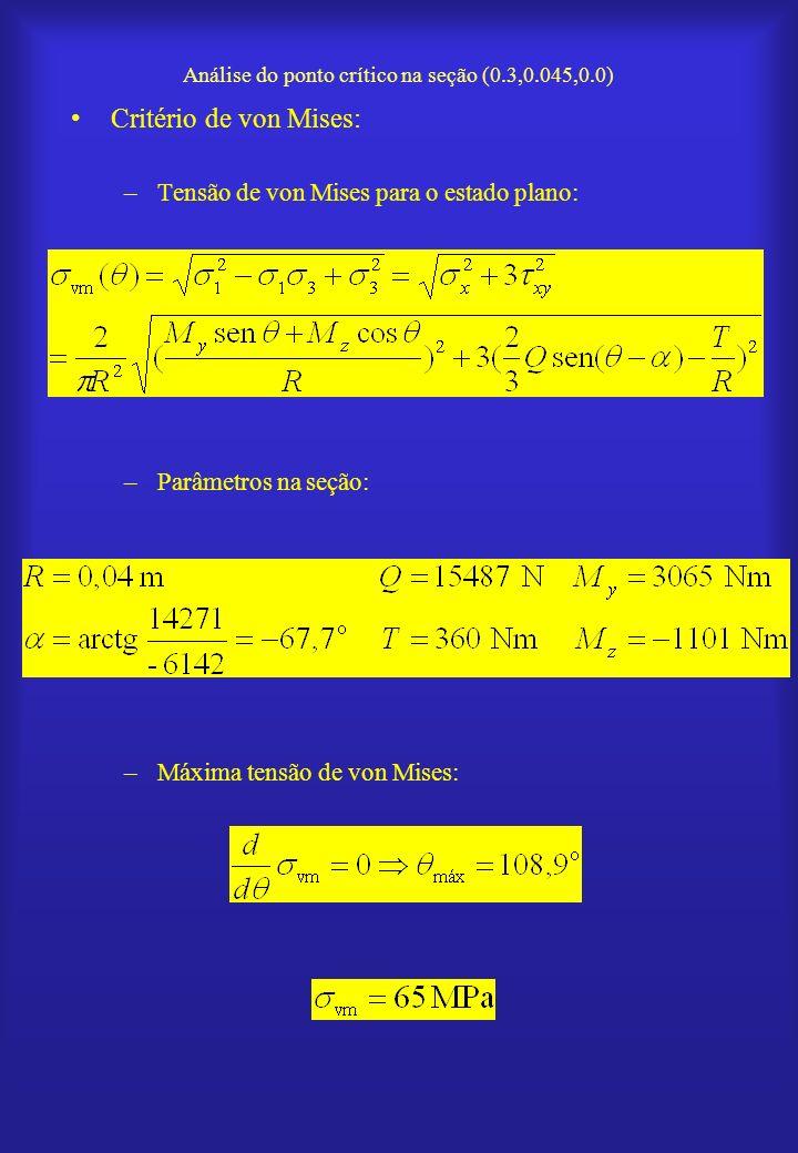 Análise do ponto crítico na seção (0.3,0.045,0.0) Critério de von Mises: –Tensão de von Mises para o estado plano: –Parâmetros na seção: –Máxima tensã