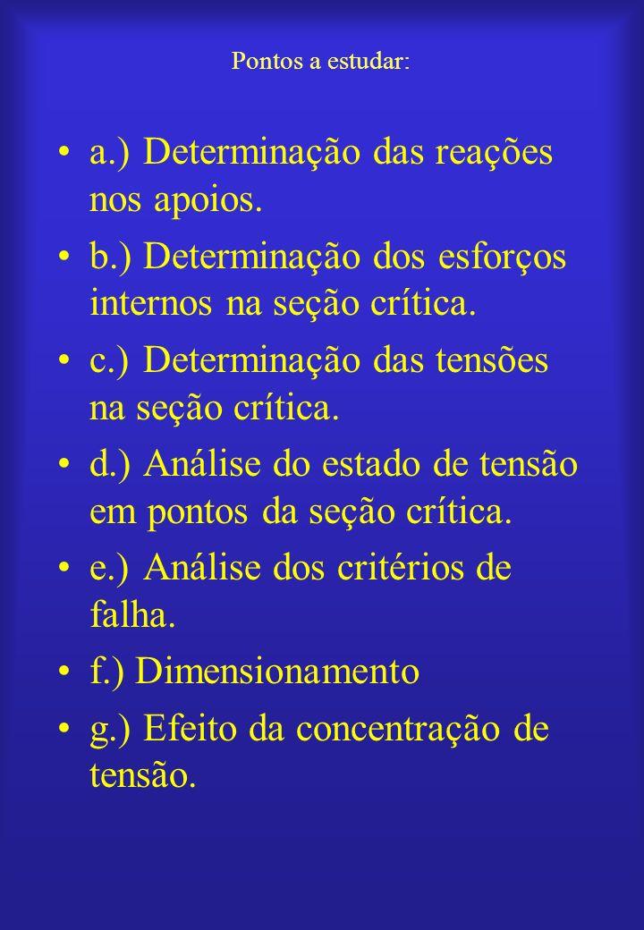 Pontos a estudar: a.)Determinação das reações nos apoios. b.)Determinação dos esforços internos na seção crítica. c.)Determinação das tensões na seção