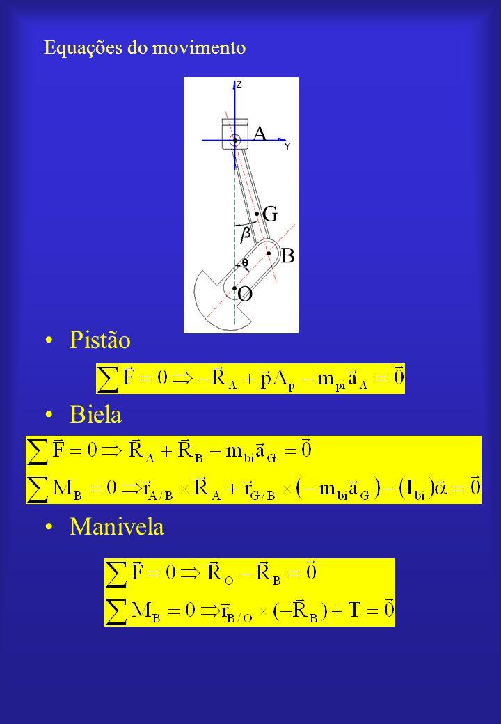 Equações do movimento Pistão Biela Manivela G A B O