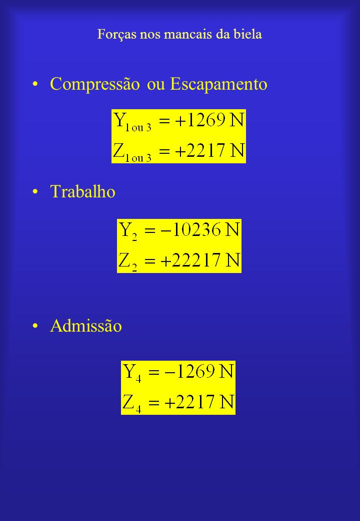 Equação do movimento para o virabrequim Equação do movimento Solução:
