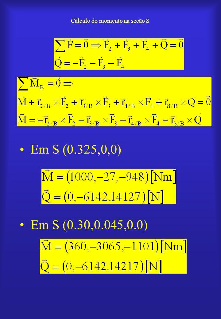 Diagrama de corpo livre Em S (0.325,0,0) Em S (0.3,0.045,0.0)