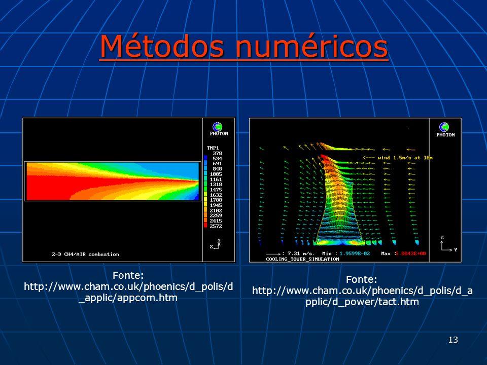 13 Métodos numéricos Fonte: http://www.cham.co.uk/phoenics/d_polis/d _applic/appcom.htm Fonte: http://www.cham.co.uk/phoenics/d_polis/d_a pplic/d_powe
