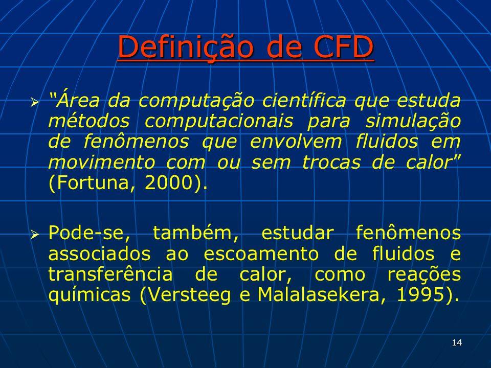 14 Definição de CFD Área da computação científica que estuda métodos computacionais para simulação de fenômenos que envolvem fluidos em movimento com