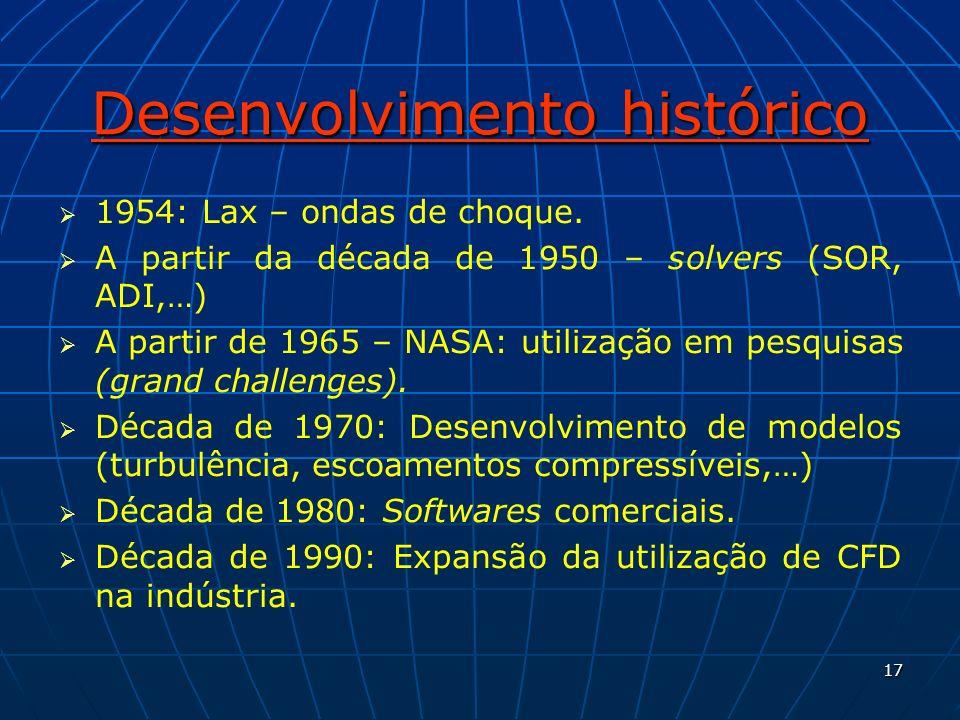 17 Desenvolvimento histórico 1954: Lax – ondas de choque. A partir da década de 1950 – solvers (SOR, ADI,…) A partir de 1965 – NASA: utilização em pes
