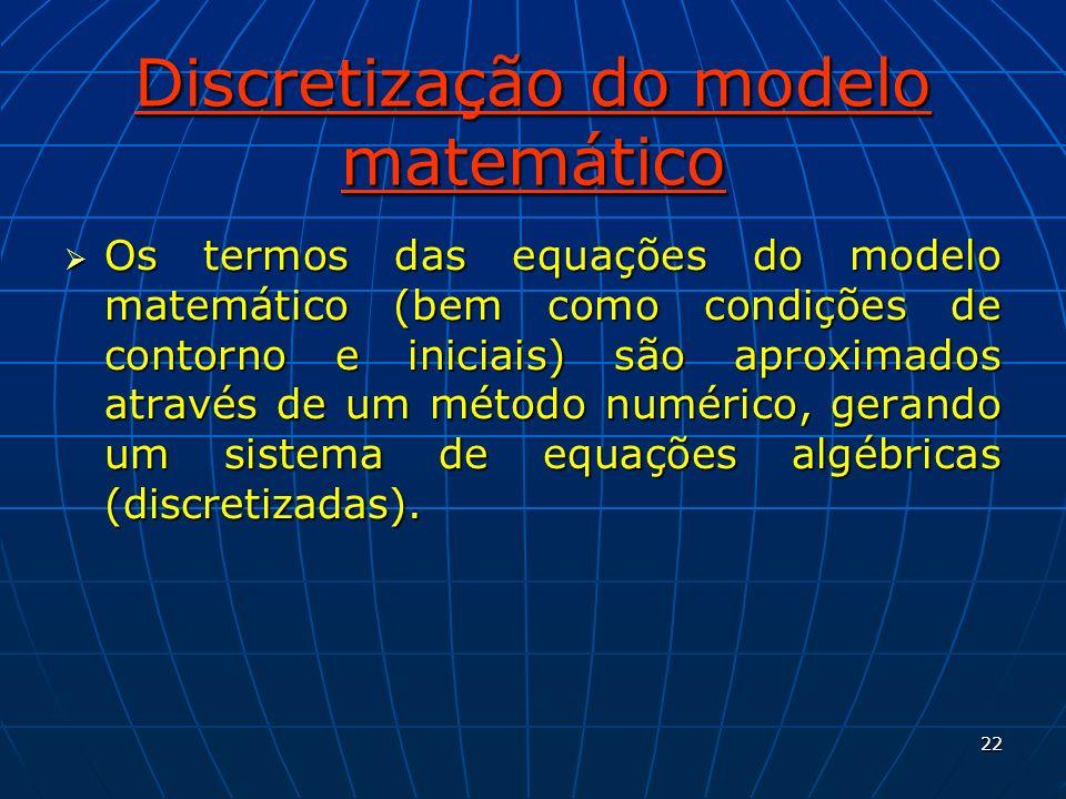 22 Discretização do modelo matemático Os termos das equações do modelo matemático (bem como condições de contorno e iniciais) são aproximados através