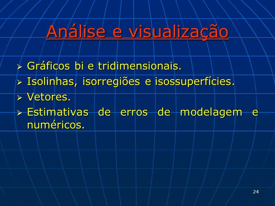 24 Análise e visualização Gráficos bi e tridimensionais. Gráficos bi e tridimensionais. Isolinhas, isorregiões e isossuperfícies. Isolinhas, isorregiõ