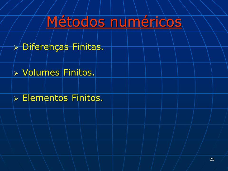25 Métodos numéricos Diferenças Finitas. Diferenças Finitas. Volumes Finitos. Volumes Finitos. Elementos Finitos. Elementos Finitos.