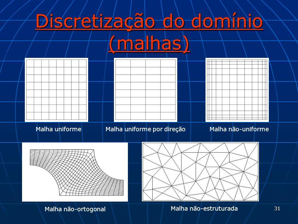 31 Discretização do domínio (malhas) Malha uniformeMalha uniforme por direçãoMalha não-uniforme Malha não-ortogonal Malha não-estruturada