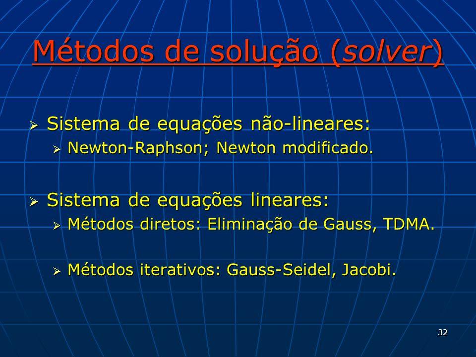 32 Métodos de solução (solver) Sistema de equações não-lineares: Sistema de equações não-lineares: Newton-Raphson; Newton modificado. Newton-Raphson;