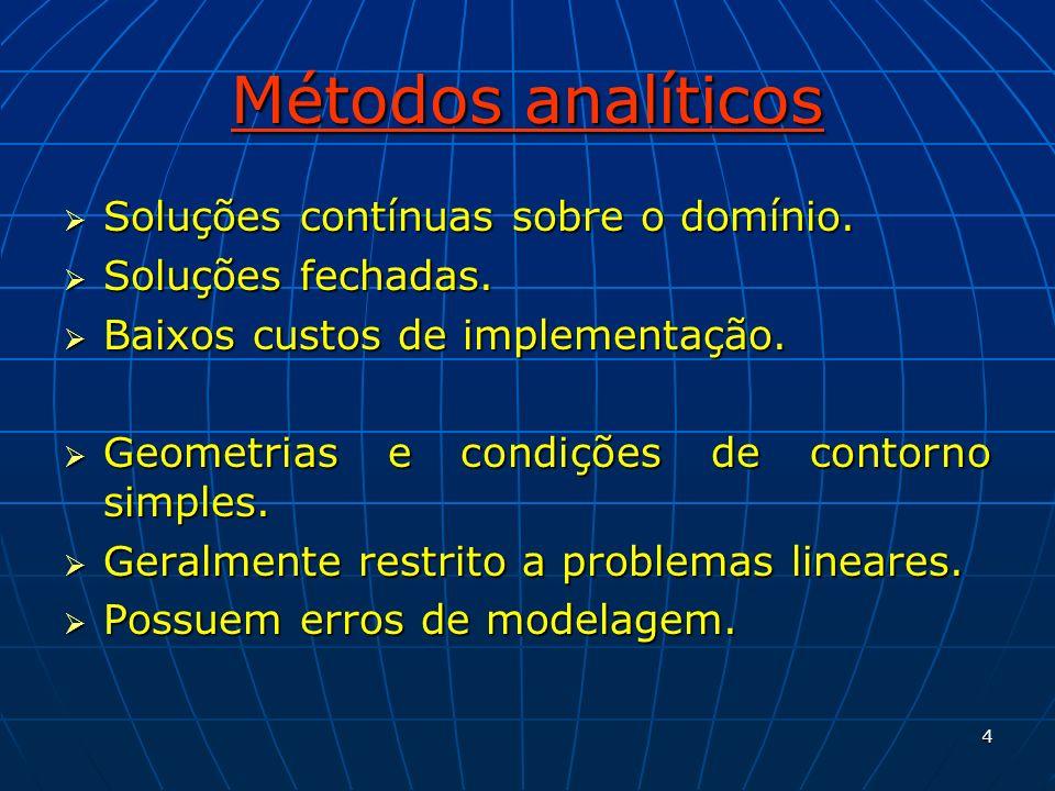4 Métodos analíticos Soluções contínuas sobre o domínio. Soluções contínuas sobre o domínio. Soluções fechadas. Soluções fechadas. Baixos custos de im