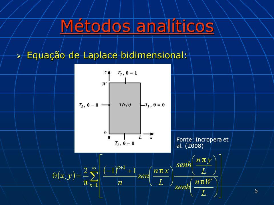 5 Métodos analíticos Equação de Laplace bidimensional: Equação de Laplace bidimensional: Fonte: Incropera et al. (2008)