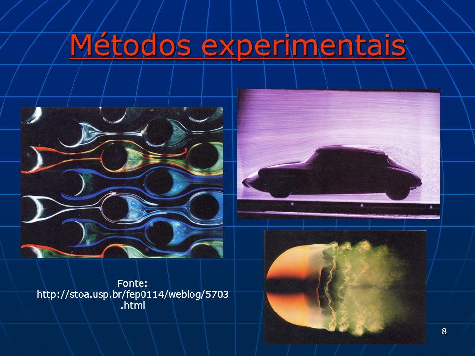 9 Métodos numéricos Geometrias e condições de contorno complexas.