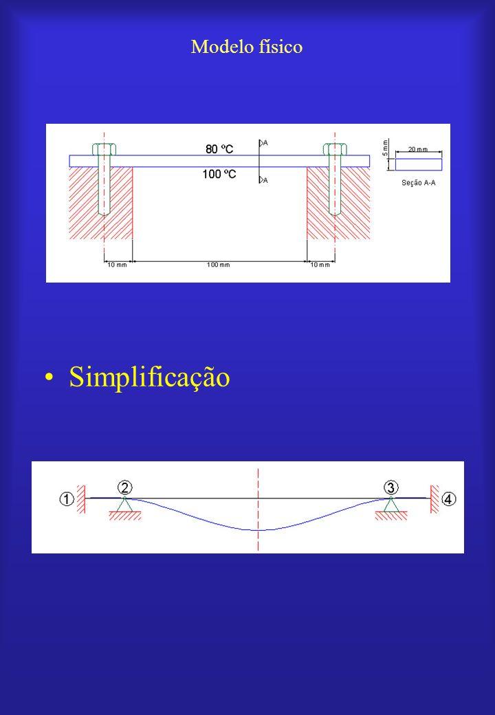 Determinação das reações: método da flexibilidade Estrutura fundamental Hipóteses –Não há solicitação horizontal: folga entre parafuso e furo –EI é uniforme – é uniforme