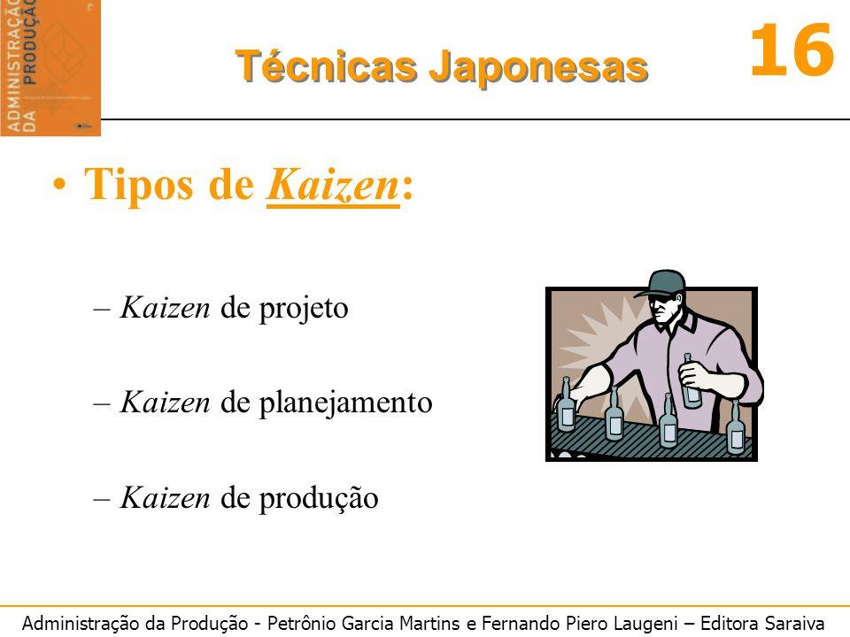 Administração da Produção - Petrônio Garcia Martins e Fernando Piero Laugeni – Editora Saraiva 16 Técnicas Japonesas Tipos de Kaizen: –Kaizen de proje